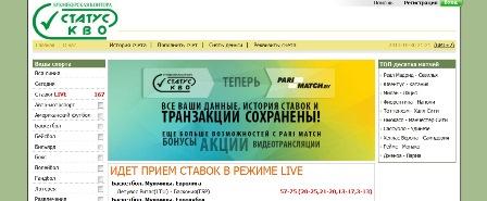 Адреса букмекерской конторы статус кво в минске